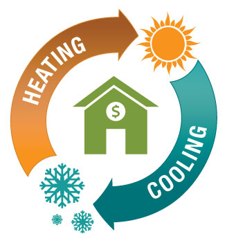 Affordable writing service heating and cooling