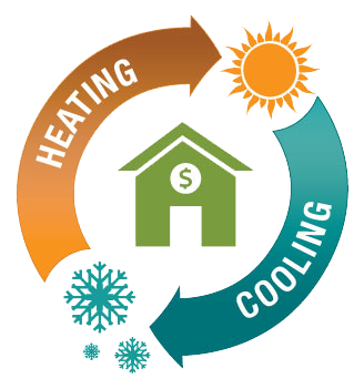 Image result for Heating and Cooling
